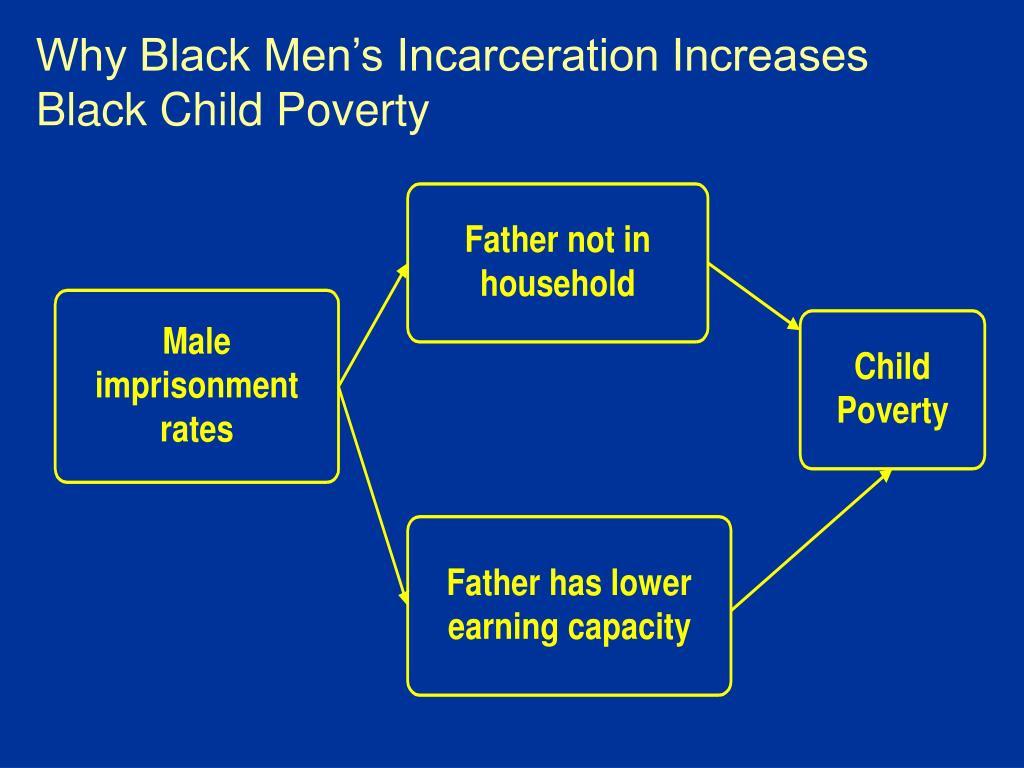 Why Black Men's Incarceration Increases Black Child Poverty