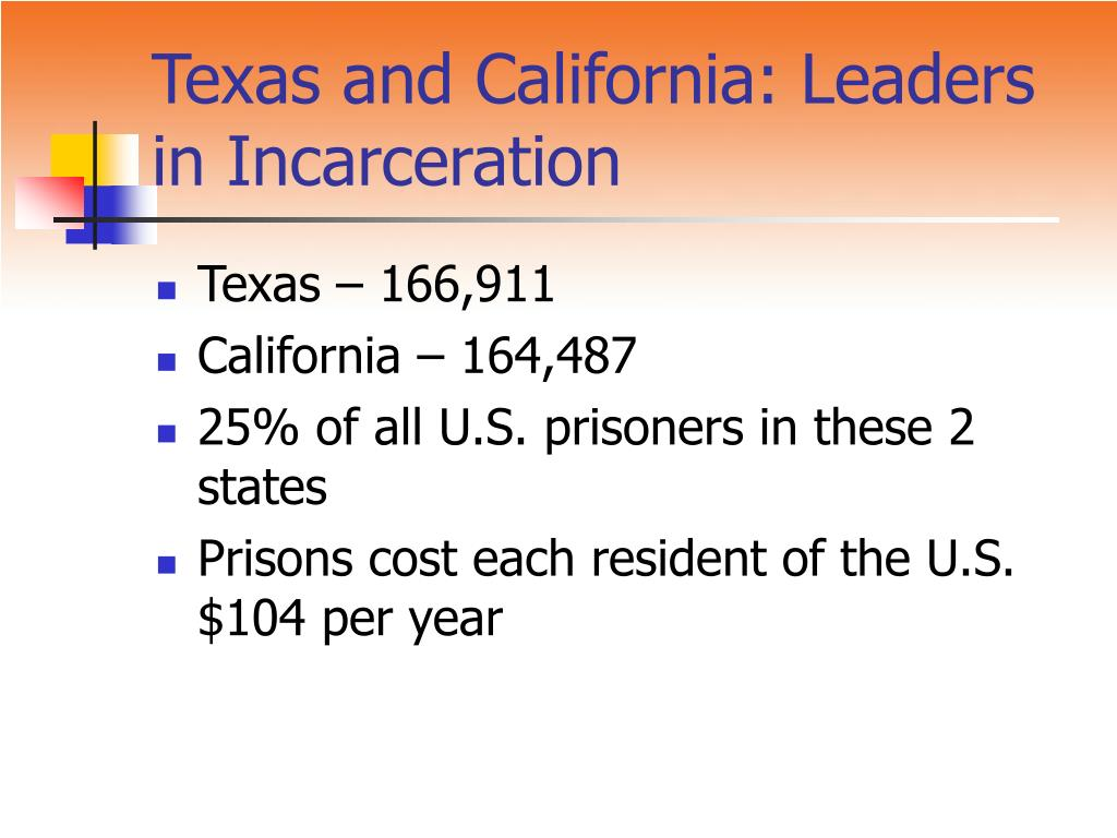 Texas and California: Leaders in Incarceration
