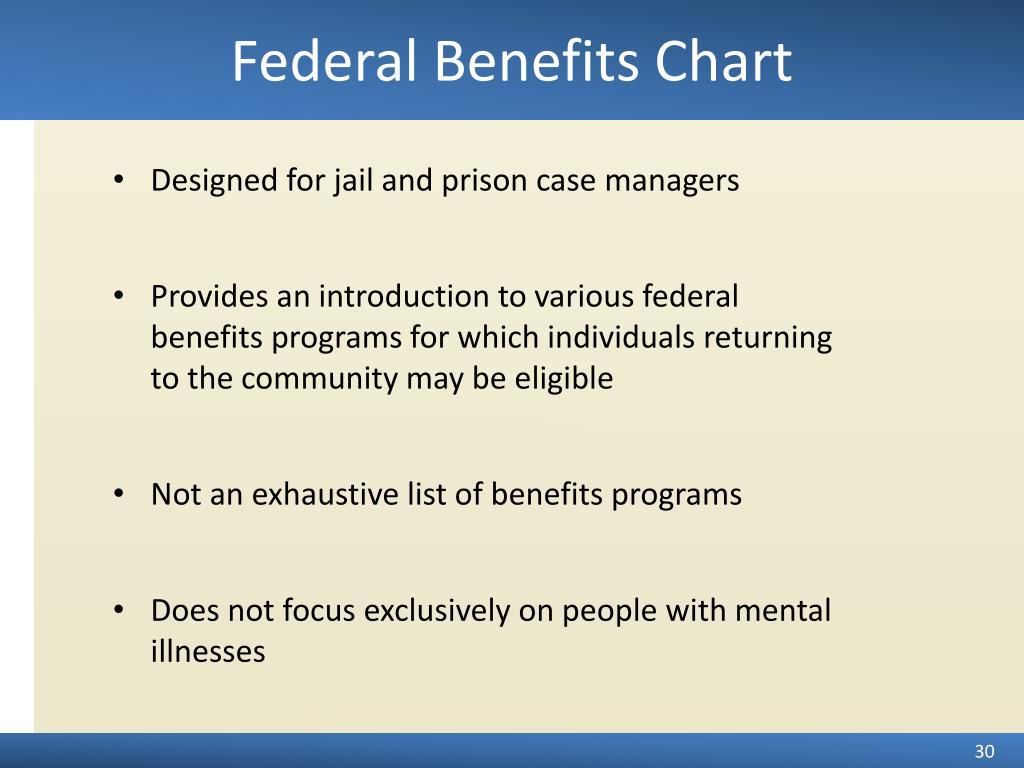 Federal Benefits Chart