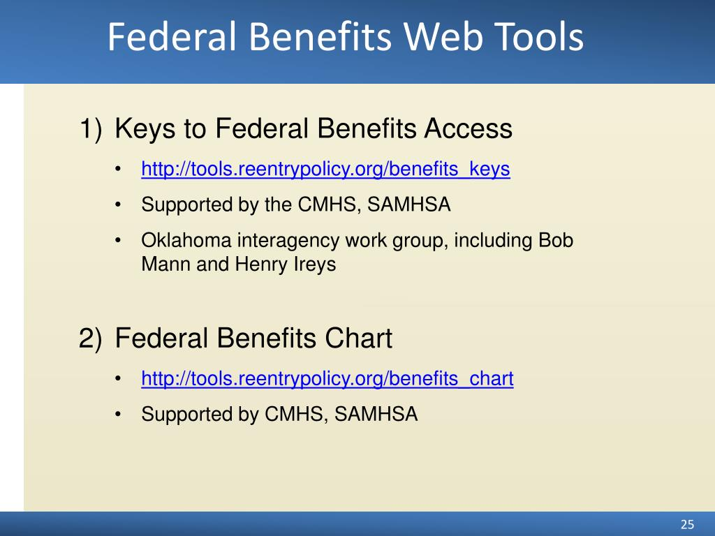 Federal Benefits Web Tools
