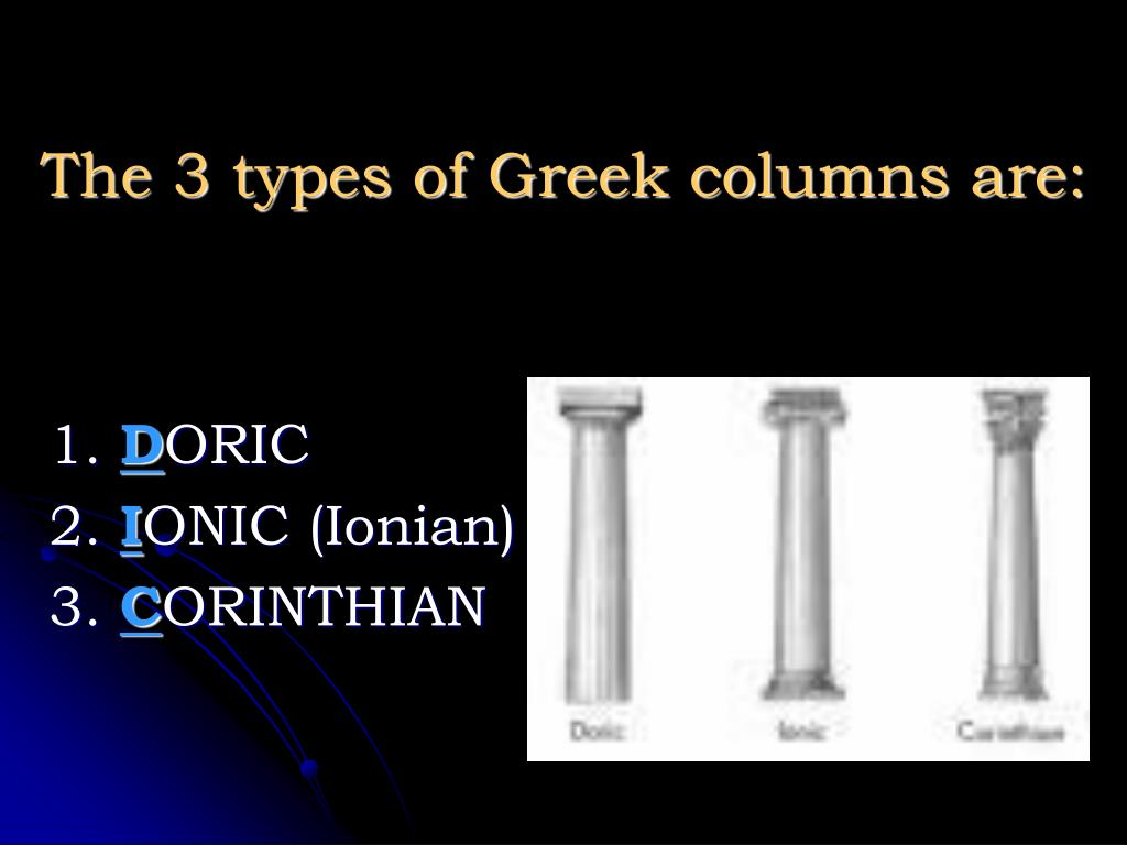 The 3 types of Greek columns are: