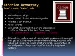 athenian democracy demos people kratos rule