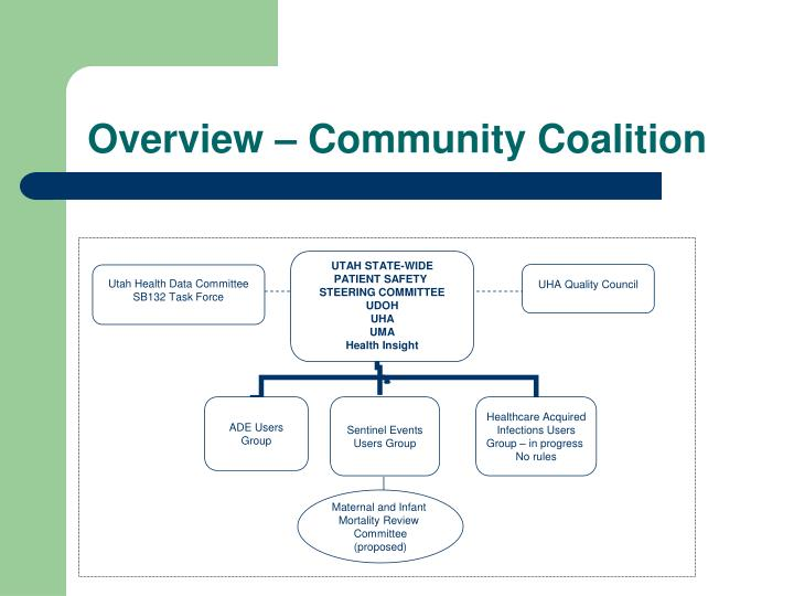 Overview community coalition
