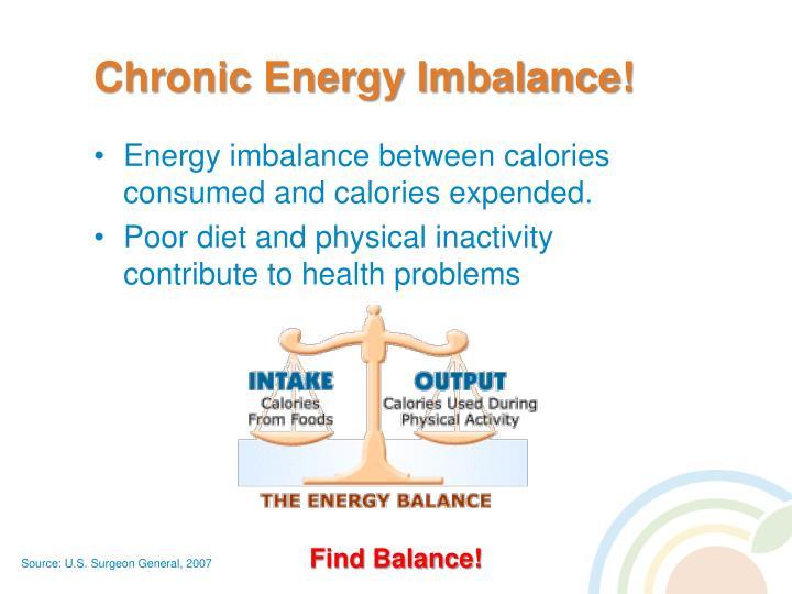 Chronic Energy Imbalance!
