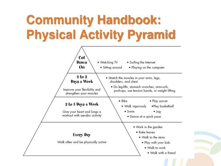 Community Handbook: Physical Activity Pyramid