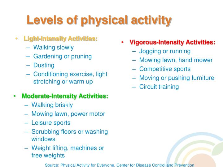Moderate-Intensity Activities:
