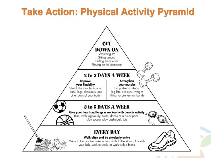 Take Action: Physical Activity Pyramid