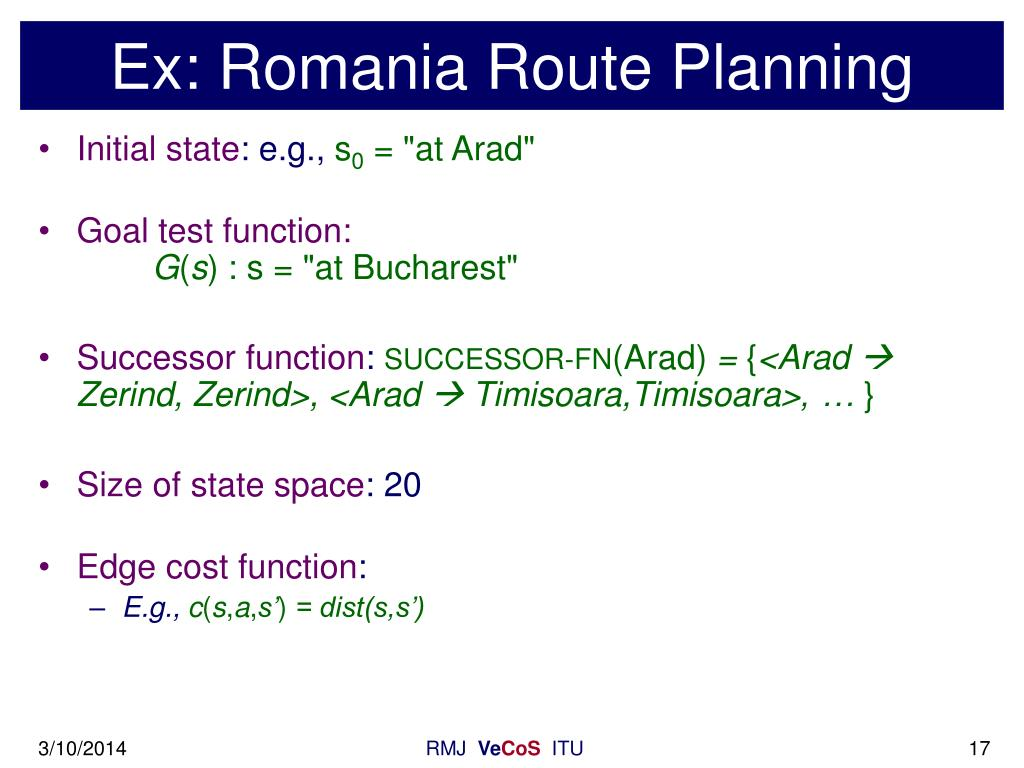 Ex: Romania Route Planning