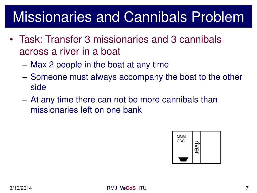 Missionaries and Cannibals Problem