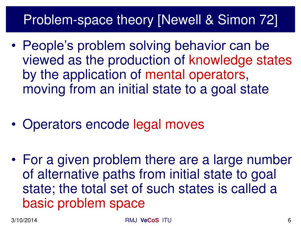 Problem-space theory [Newell & Simon 72]