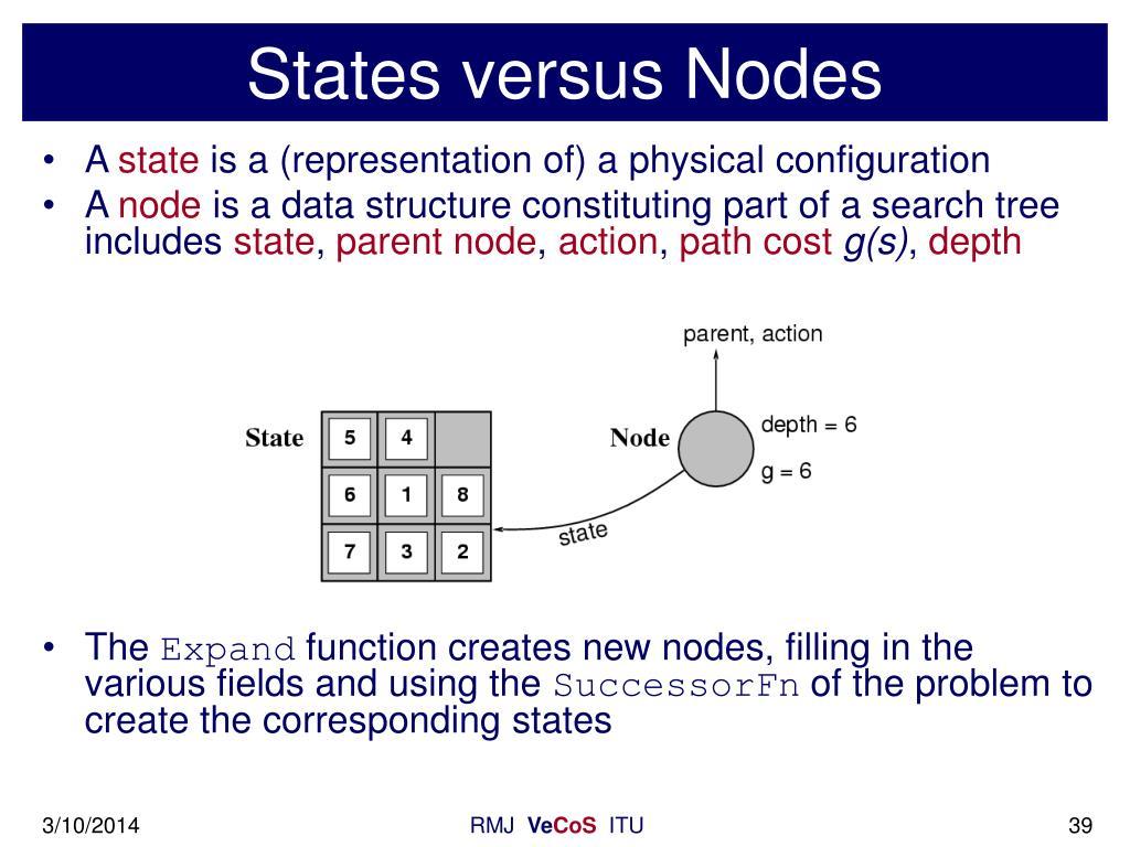 States versus Nodes