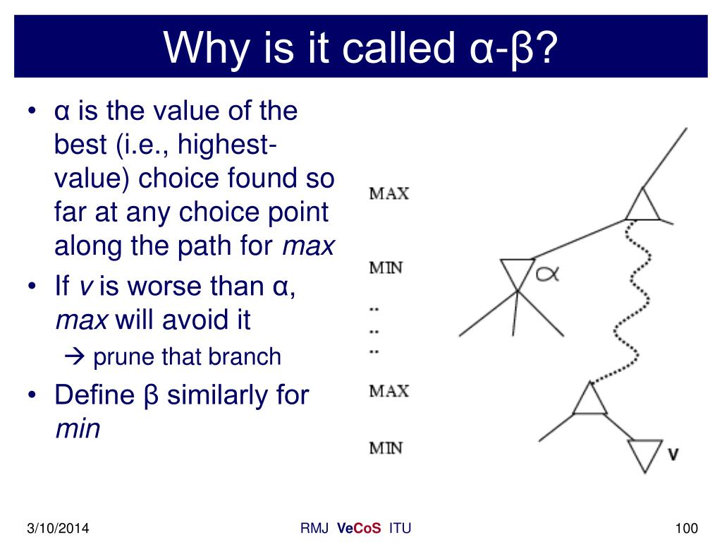 α is the value of the best (i.e., highest-value) choice found so far at any choice point along the path for