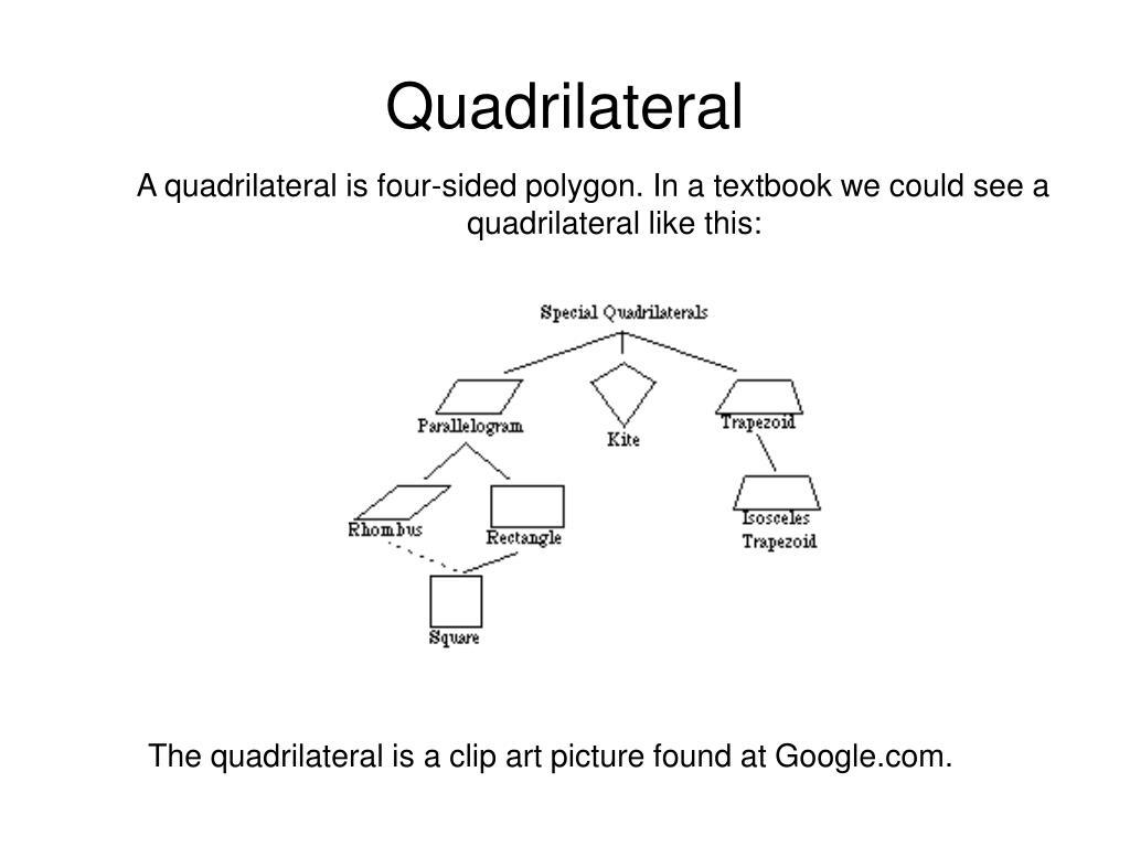A quadrilateral is four-sided polygon. In