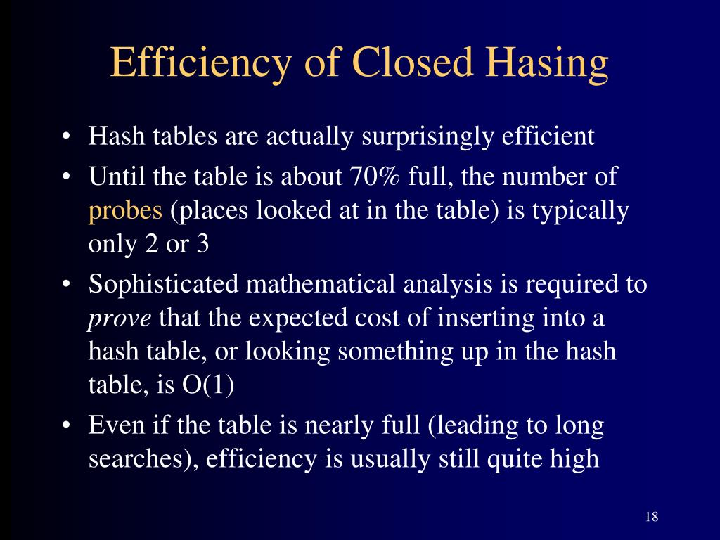 Efficiency of Closed Hasing