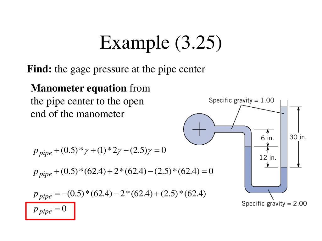 Example (3.25)