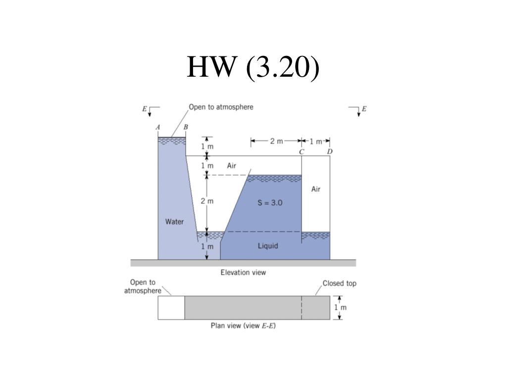 HW (3.20)