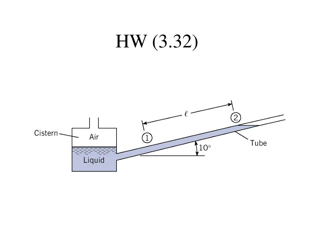 HW (3.32)