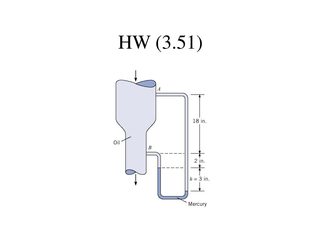 HW (3.51)