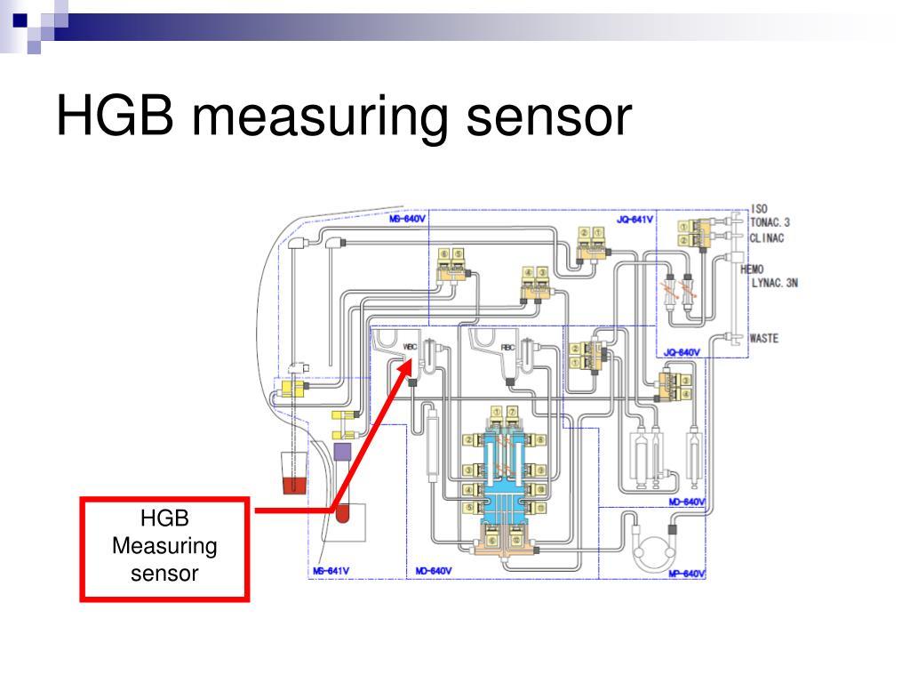 HGB measuring sensor
