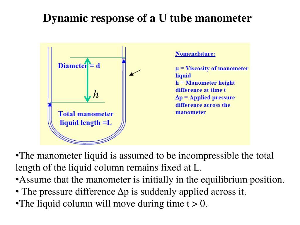 Dynamic response of a U tube manometer