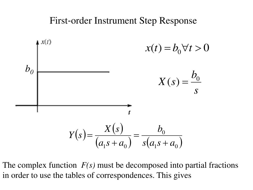 First‐order Instrument Step Response