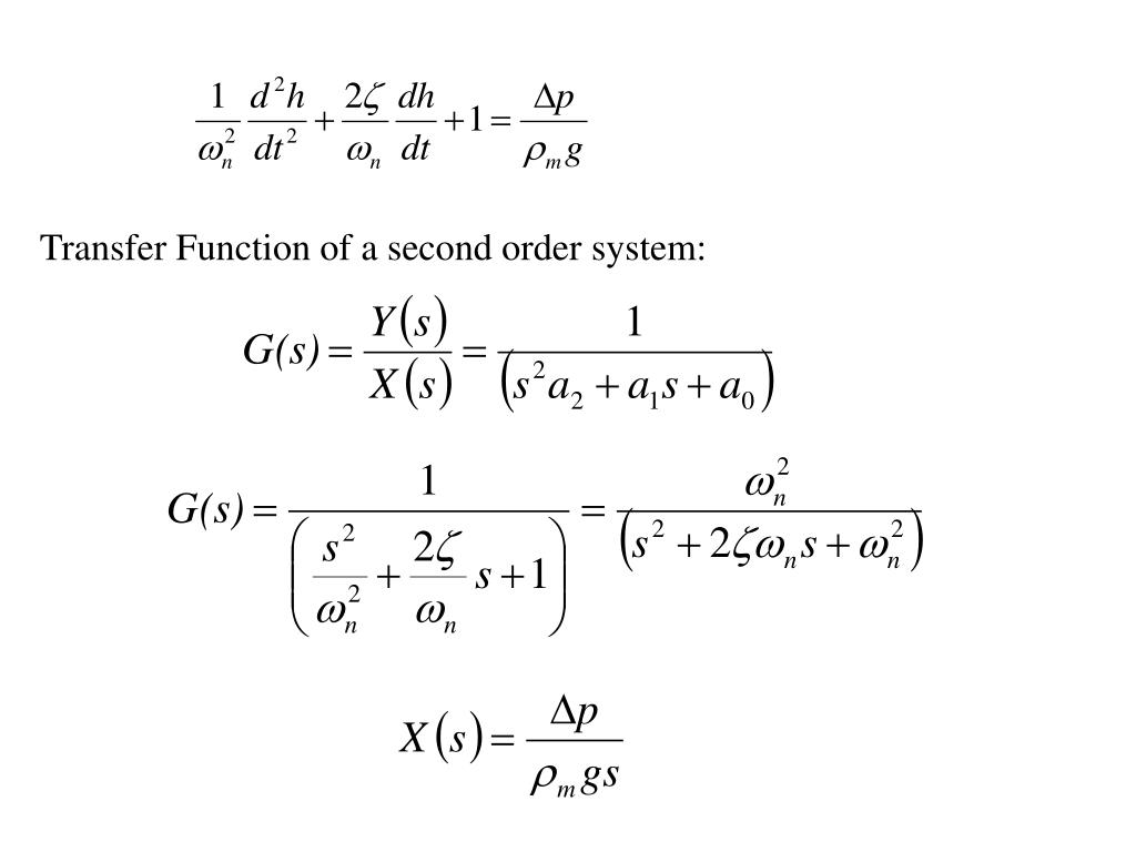 Transfer Function of a second order system: