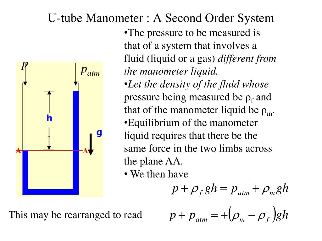 U-tube Manometer : A Second Order System