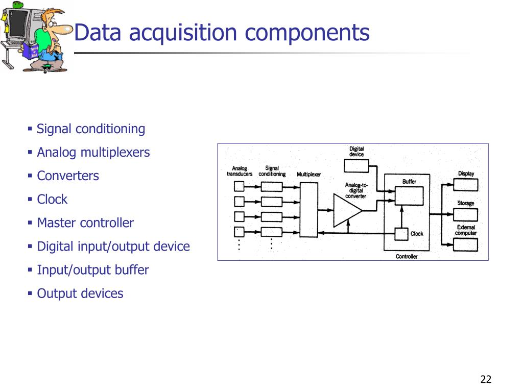 Data acquisition components
