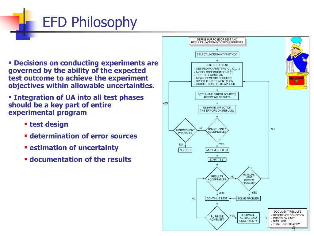 EFD Philosophy