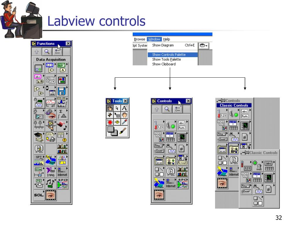 Labview controls