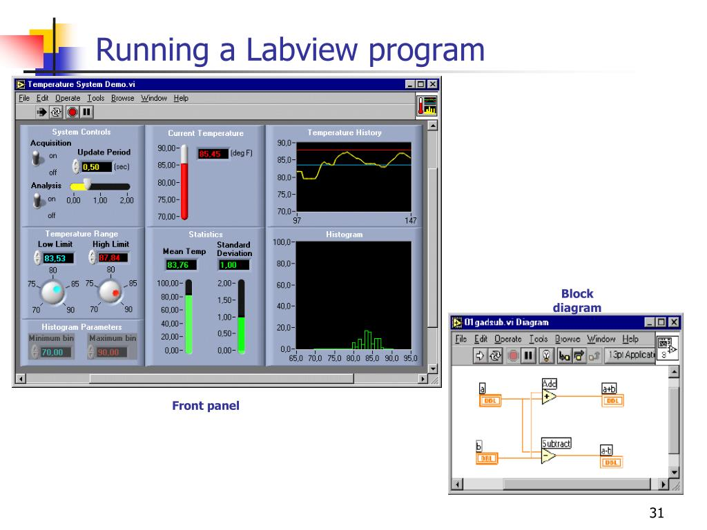 Running a Labview program