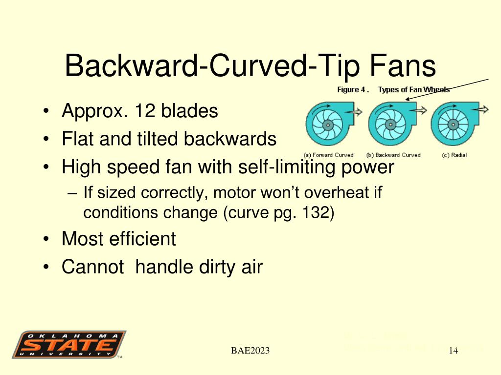 Backward-Curved-Tip Fans