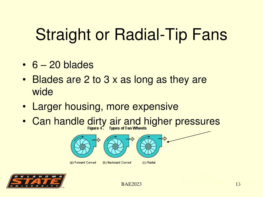 Straight or Radial-Tip Fans