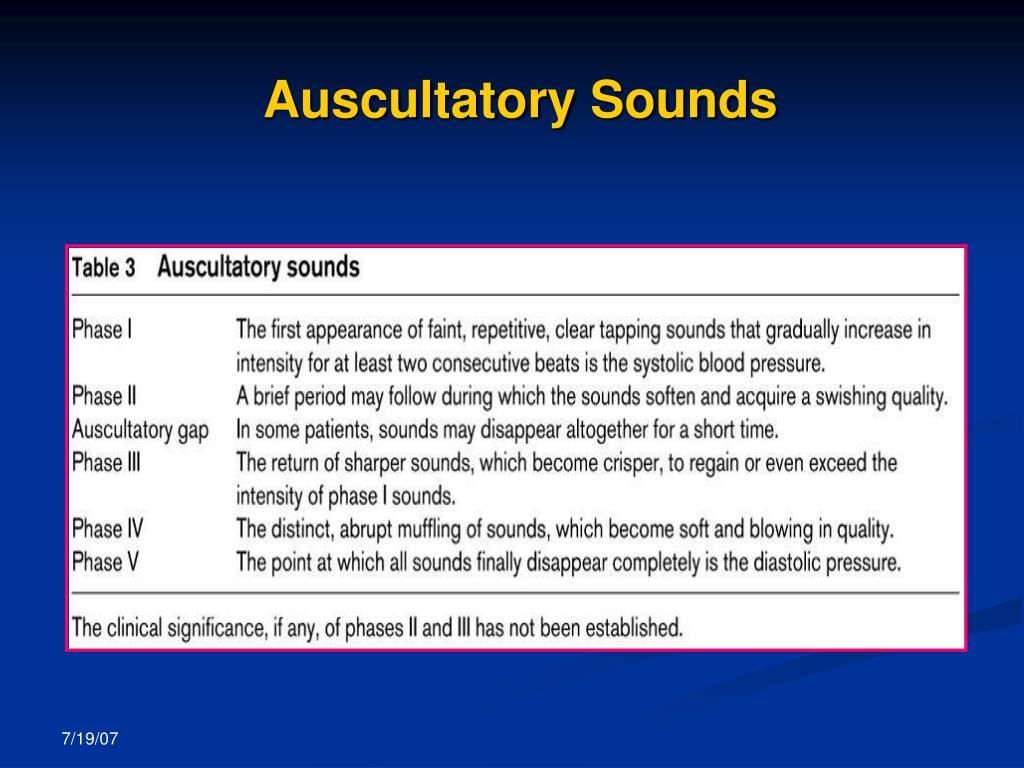 Auscultatory Sounds