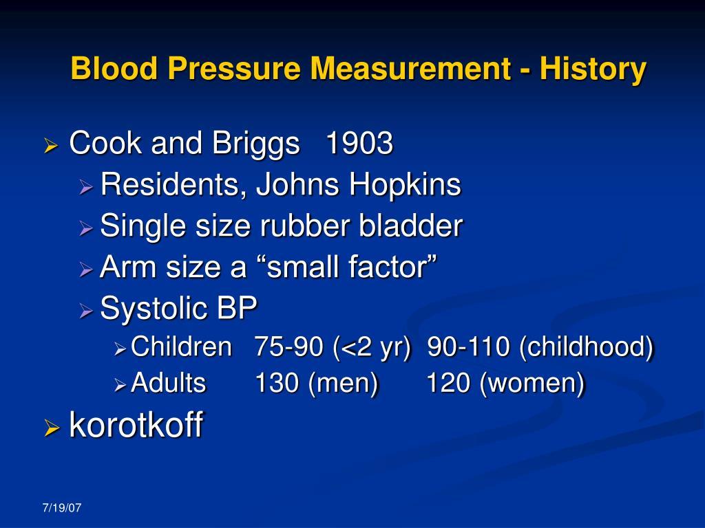 Blood Pressure Measurement - History