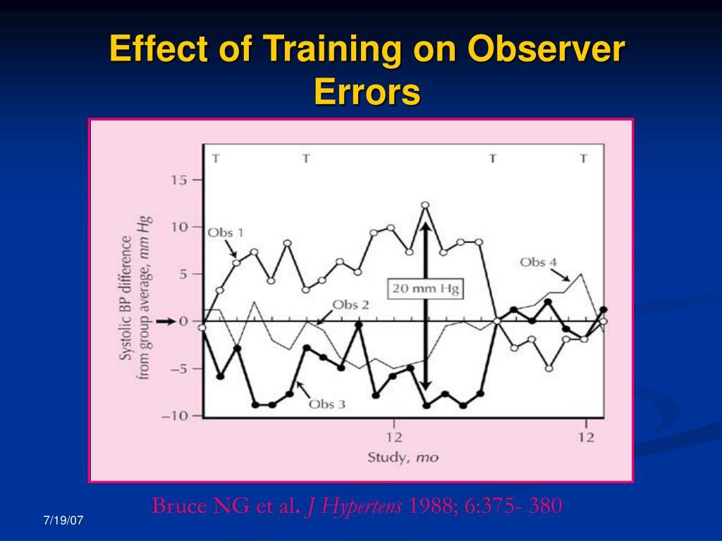 Effect of Training on Observer Errors