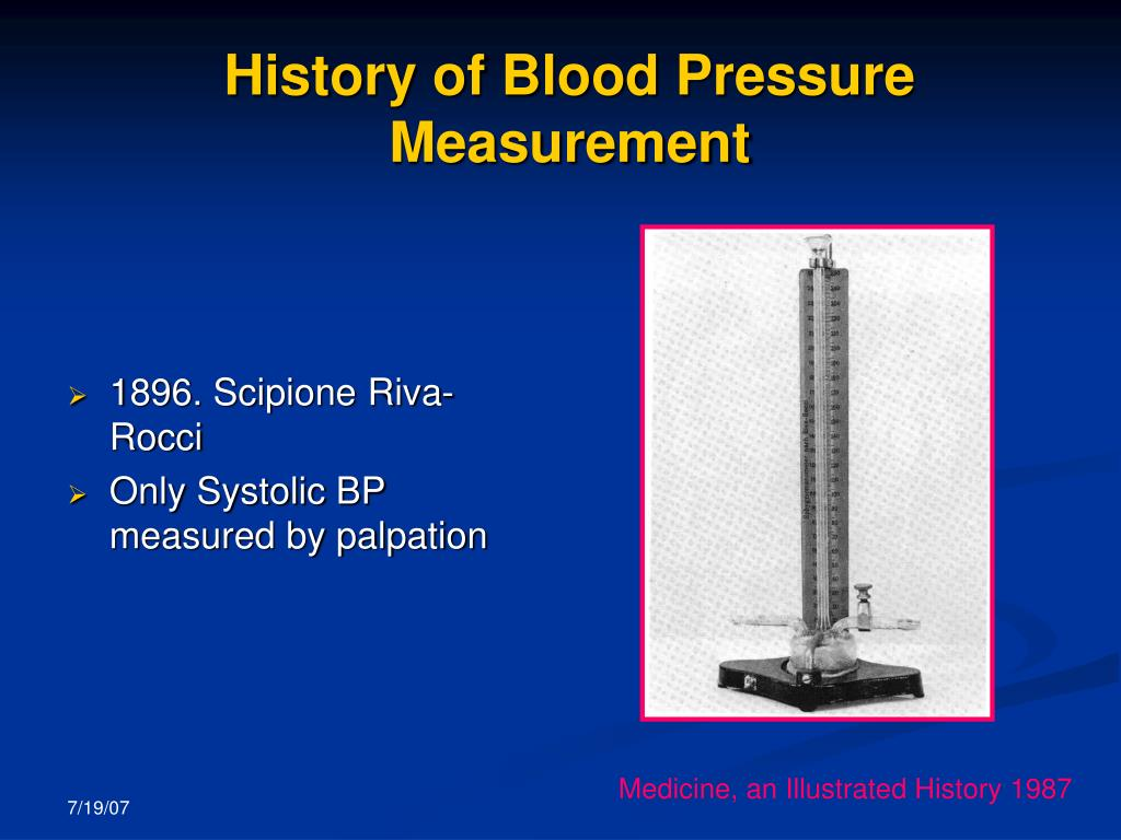 History of Blood Pressure Measurement