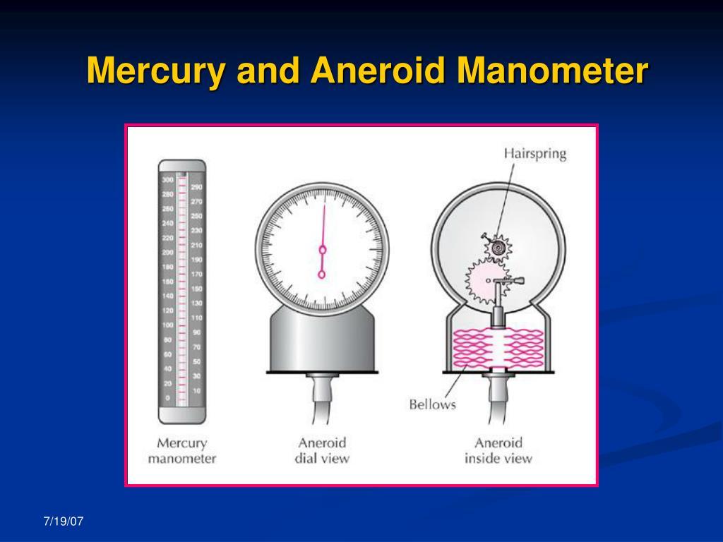 Mercury and Aneroid Manometer