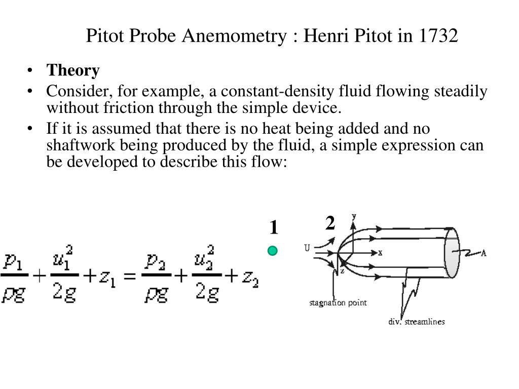 Pitot Probe Anemometry : Henri Pitot in 1732