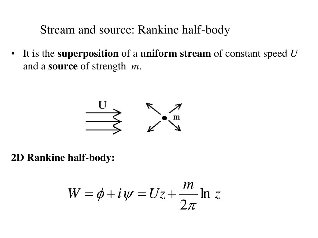 Stream and source: Rankine half-body