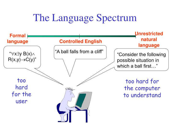 The language spectrum