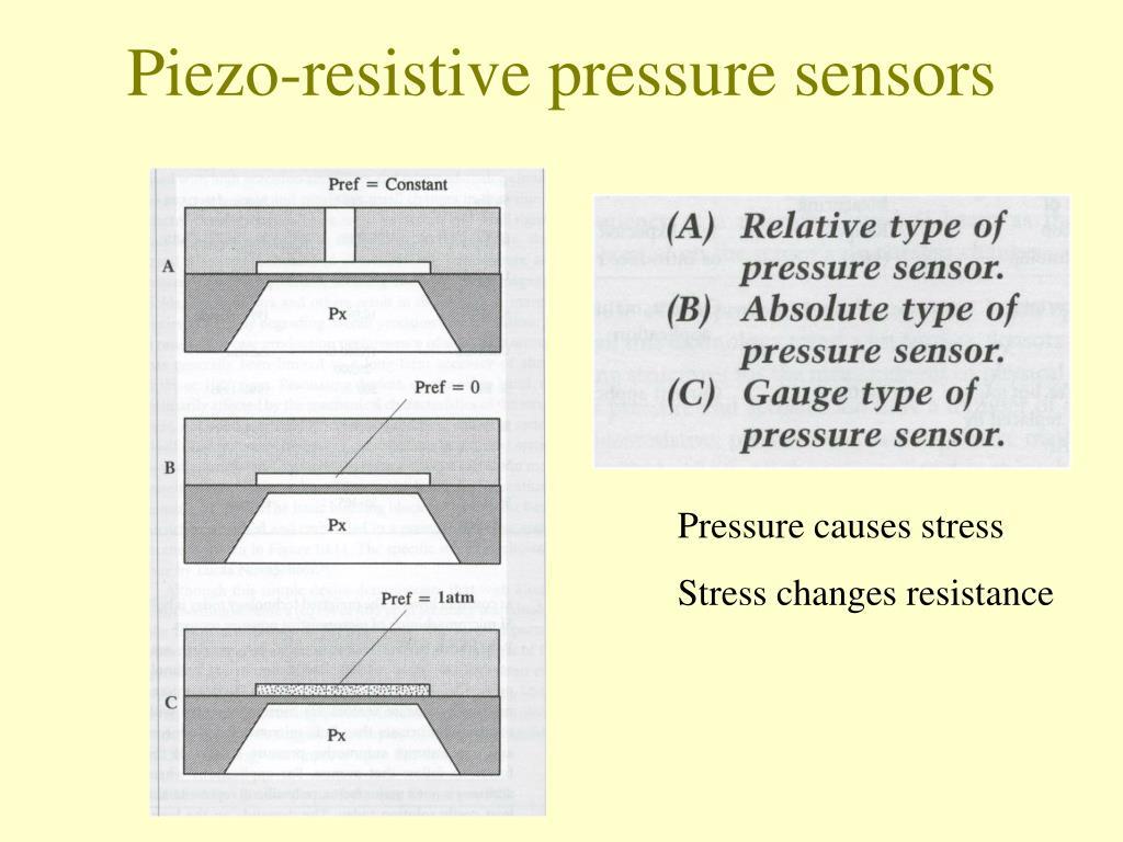 Piezo-resistive pressure sensors