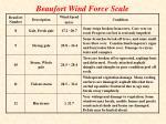 beaufort wind force scale46
