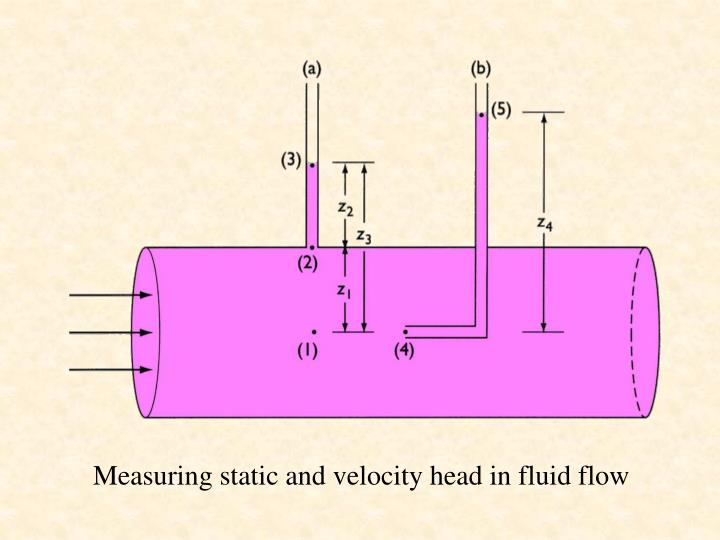 Measuring static and velocity head in fluid flow
