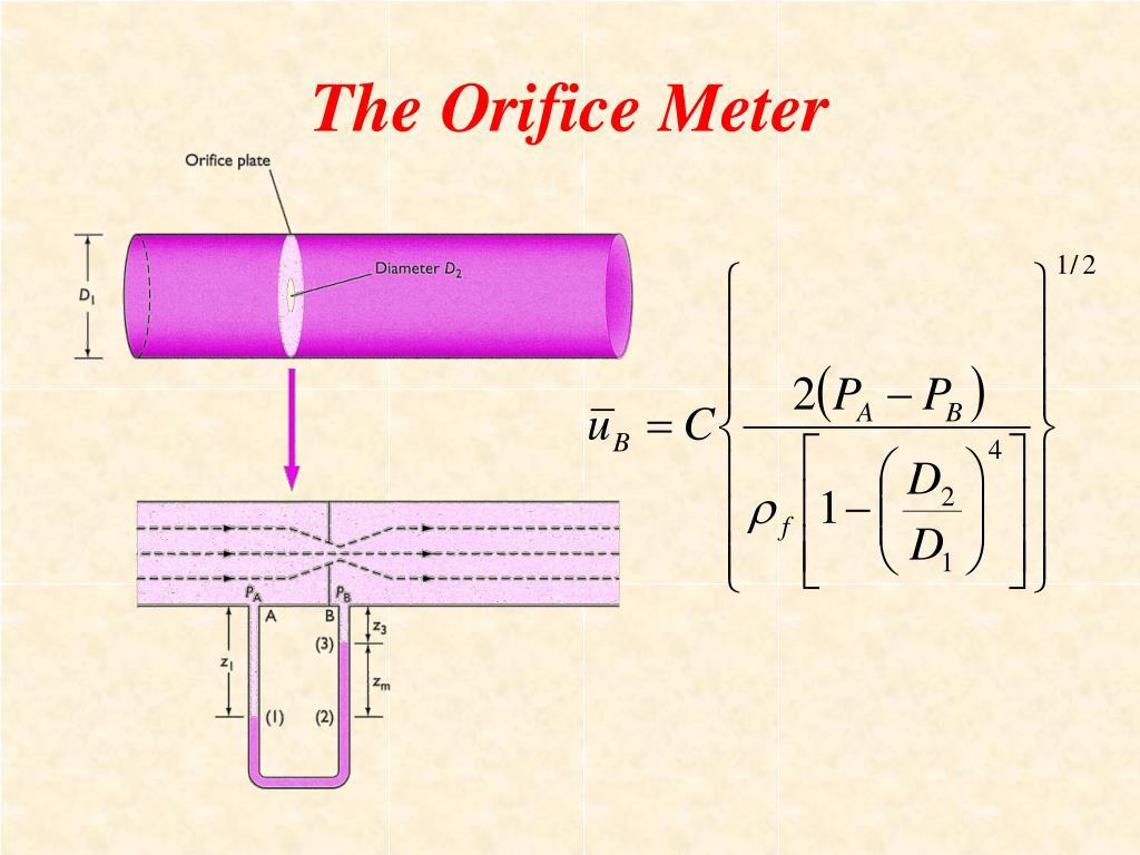 The Orifice Meter