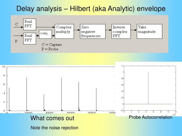 Delay analysis – Hilbert (aka Analytic) envelope