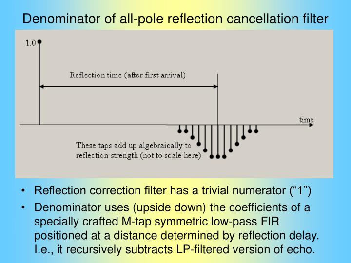 Denominator of all-pole reflection cancellation filter