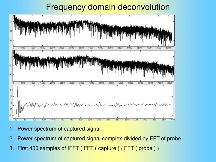 Frequency domain deconvolution