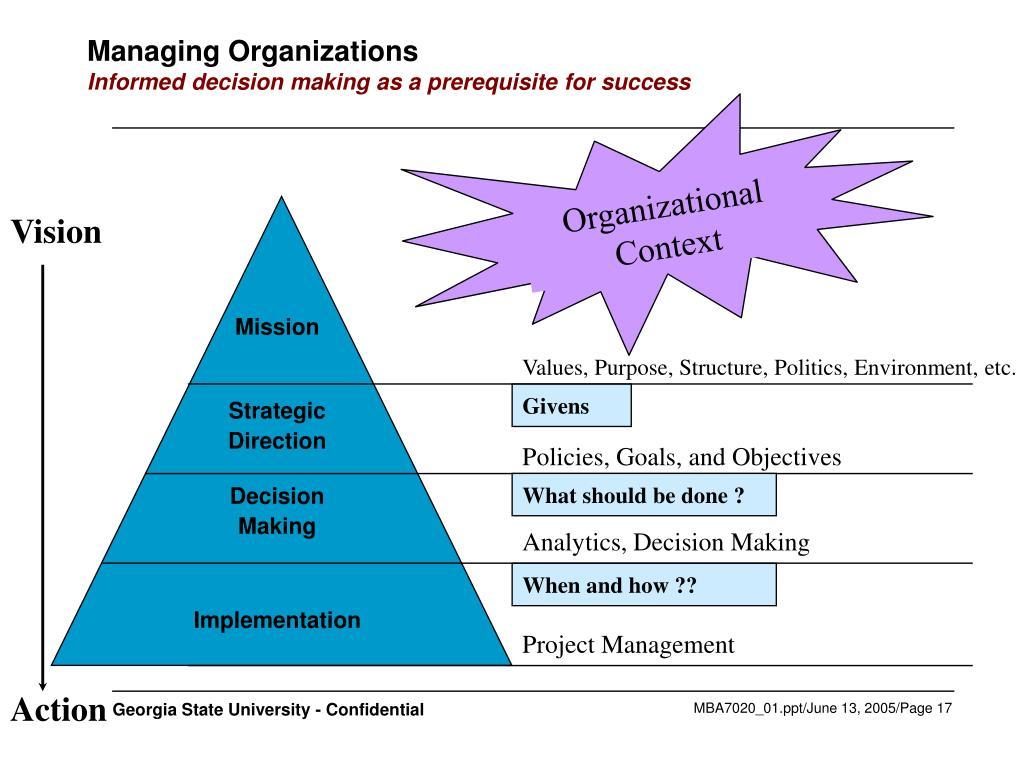 Organizational Context