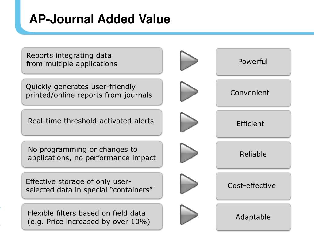 AP-Journal Added Value